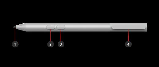 Diagram van de Microsoft Classroom-pen 2 met bepaalde functies genummerd.