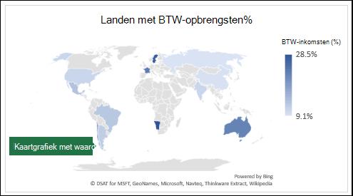 Een grafiek in Excel met waarden met landen per BTW-omzet percentage