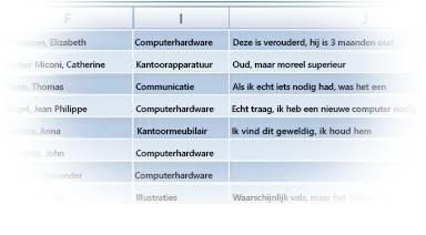 Excel-tabel van geïmporteerde gegevens