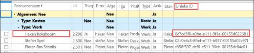 De Resource-ID van de gebruiker in de unieke ID-kolom