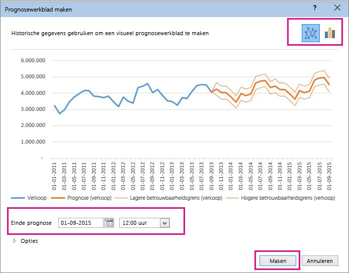 Schermafbeelding van dialoogvenster Prognosewerkblad maken met menu Opties samengevouwen