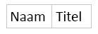 Tekst typen om een nieuwe kolom te maken