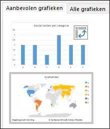 Aanbevolen categorie voor kaartgrafiek in Excel
