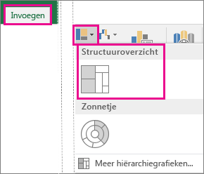 Treemap chart on option on the Insert tab in Office 2016 for Windows