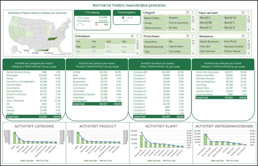 Voorbeeld van een Excel-dashboard met slicers en tijdlijn