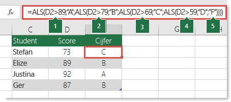 "Complexe geneste ALS-instructie: formule in E2 is =ALS(B2>97,""A+"",ALS(B2>93,""A"",ALS(B2>89,""A-"",ALS(B2>87,""B+"",ALS(B2>83,""B"",ALS(B2>79,""B-"",ALS(B2>77,""C+"",ALS(B2>73,""C"",ALS(B2>69,""C-"",ALS(B2>57,""D+"",ALS(B2>53,""D"",ALS(B2>49,""D-"",""F""))))))))))))"