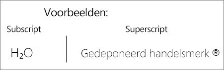 Voorbeelden: Subscript en superscript