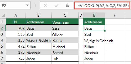 Gebruik de traditionele Vert. zoeken met één zoekwaarde: = Vert. zoeken (a2, A:C, 32, onwaar). Met deze formule wordt geen dynamische matrix geretourneerd, maar wel voor Excel-tabellen.