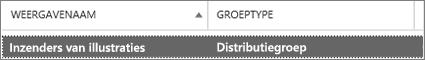 Een distributiegroep selecteren op de pagina Groepen