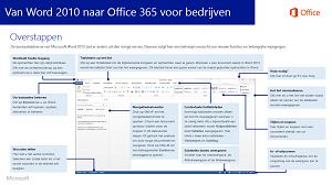 Word-document met revisies die zijn aangebracht door meerdere revisoren