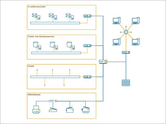 Een gedetailleerd netwerkdiagram dat het beste past bij het weergeven van een bedrijfsnetwerk voor een middelgrote onderneming.