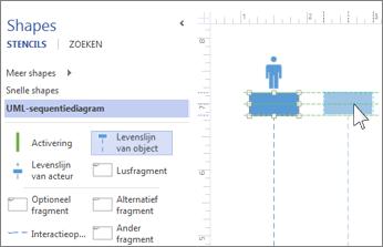 Levenslijn van UML-sequentie