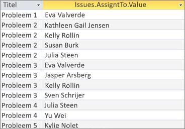 Resultaten voor veld met meerdere waardes met <veldnaam>. Waarde