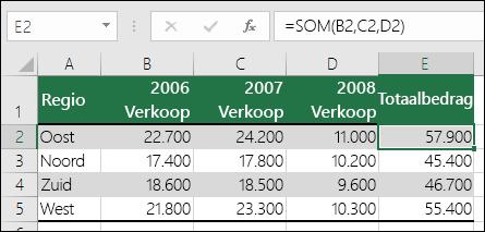 Een formule waarin naar expliciete cellen wordt verwezen zoals =SOM(B2,C2,D2) kan een fout #VERW! veroorzaken als een kolom wordt verwijderd.