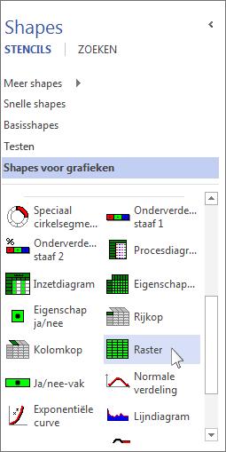 Stencil Shapes voor grafieken