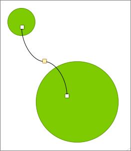 Geeft twee cirkels met een gekromde verbindingslijn weer