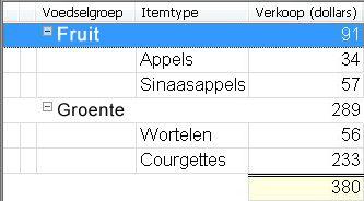 Een weergave met een gegroepeerde sortering met opgetelde waarden