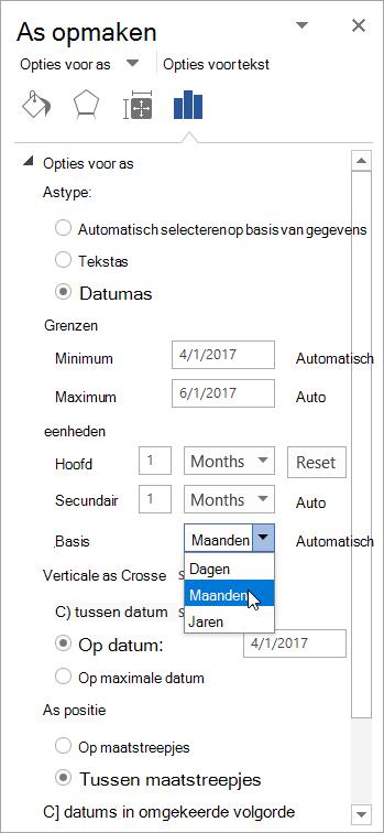 Het deelvenster as opmaken met as van de datum en de basiseenheid is geselecteerd