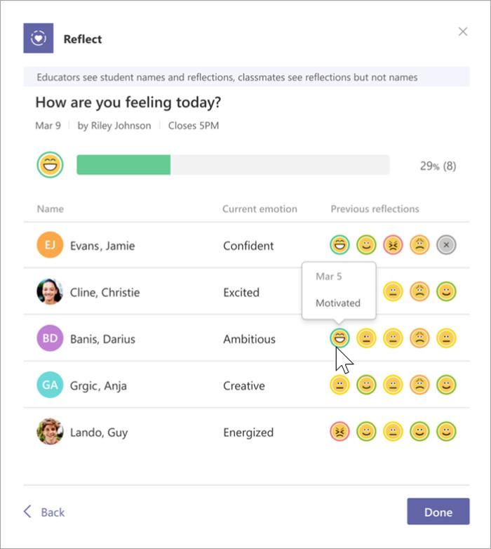 Docentweergave van voltooide reflecterende check-in gericht op één emoji. De docent heeft de opgetogen emoji geselecteerd en kan het overzicht zien van alle studenten die die emoji hebben geselecteerd, de namen die ze hun emoties hebben gegeven en de vijf voorgaande reflecties van die studenten.