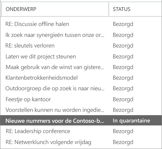 Schermafbeelding van een voorbeeld van resultaten van berichttracering.