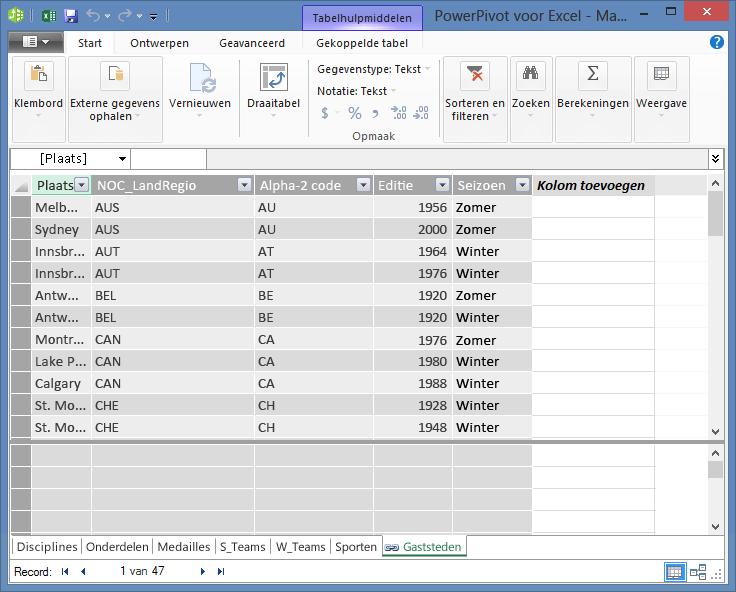 Alle tabellen worden weergegeven in PowerPivot