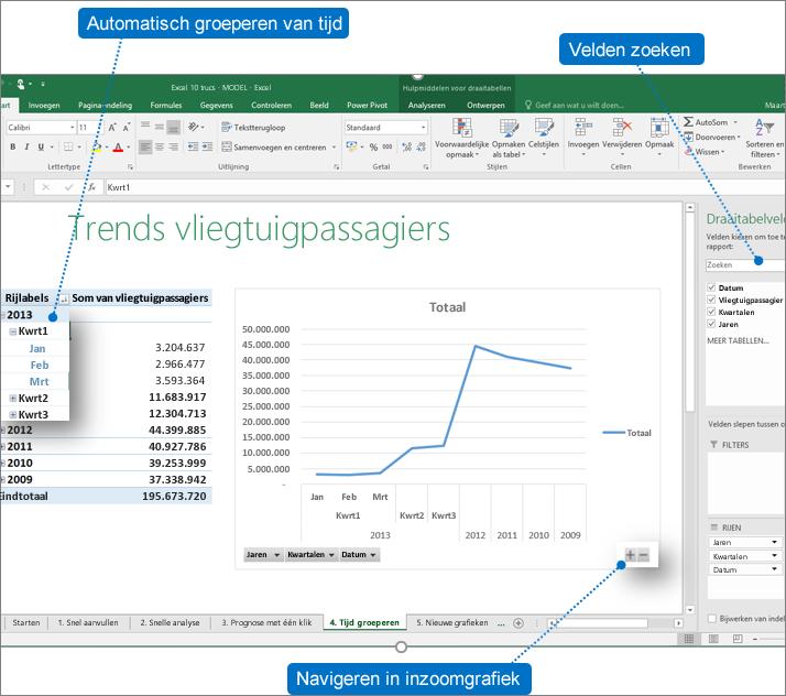 Draaitabel met bijschriften die de nieuwe functies in Excel 2016 laten zien