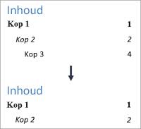 Toont wijziging in aantal niveaus, zodat niveau 3 niet meer wordt weergegeven