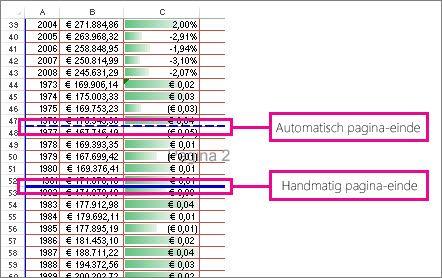 Handmatige en automatische pagina-einden