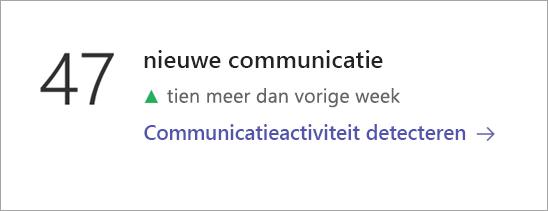 Gegevenstegel voor Communicatie