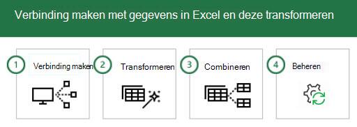 Aan De Slag Met Aan De Slag Transformatie In Excel Excel