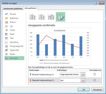 Grafiektype Combinatiegrafiek in het dialoogvenster Grafiektype wijzigen