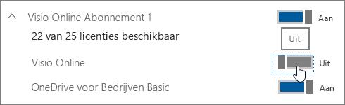 Schakel in/uit om een licentie voor Visio Online toe te wijzen of te verwijderen.