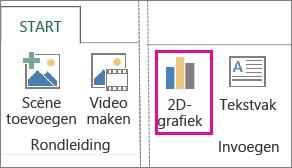 Knop voor 2D-grafieken op het tabblad Start van Power Map