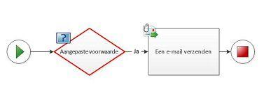 Een aangepaste voorwaarde kan niet worden toegevoegd aan een werkstroomdiagram.