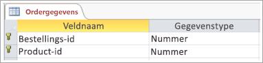 Schermafbeelding van primaire sleutel in een tabel