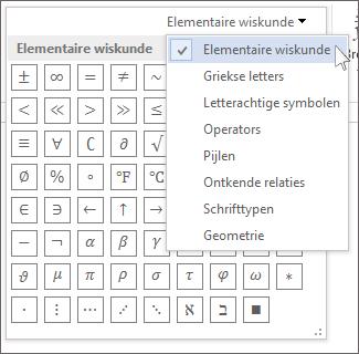 basisset met wiskundige symbolen