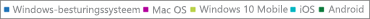 Office 365-rapporten – activeringsgegevens bekijken voor pc's, Macs, Windows-, iOS- en Android-apparaten