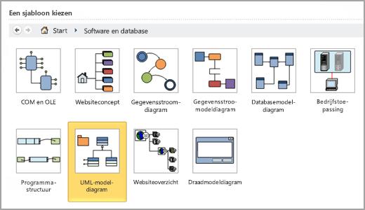 UML-model diagram selecteren