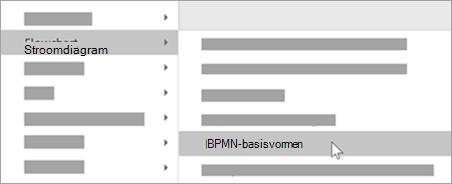 Voeg BPMN basis vormen toe aan de shapes.