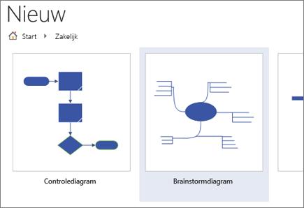 De sjabloon Brainstormen-diagram kiezen
