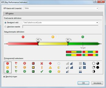 KPI in PowerPivot