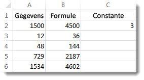 Kolom A vermenigvuldigd met cel C2, met resultaten in kolom B