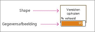 Shape en gegevensafbeelding