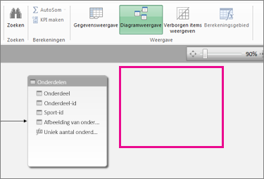Tabel is verborgen in PowerPivot