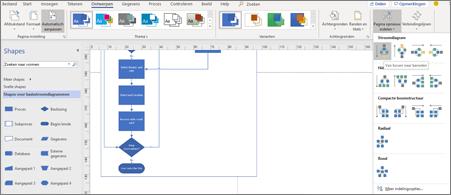 Stroomdiagram met verschillende ontwerp- en indelingsopties