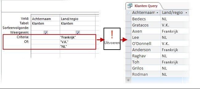OF-criterium gebruikt in ontwerpfunctie en resultaat