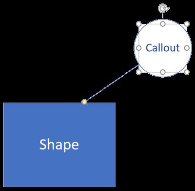 Een Visio-shape en de bijbehorende bijroep.