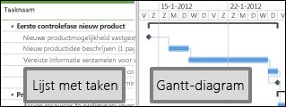 Projecten waarin een lijst met taken en een Gantt-diagram worden weergegeven