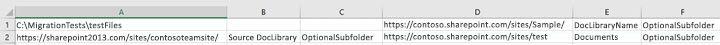 Voorbeeldindeling SPO-migratiehulpprogramma als u een CSV-bestand gebruikt