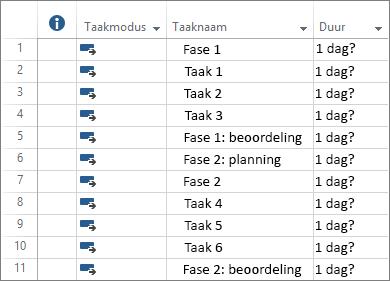 Schermafbeelding van automatisch geplande taken die zijn ingevoerd in een nieuw projectplan.